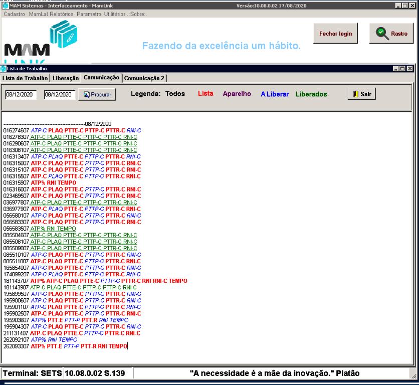 Tela Dashboard Comunicação | Sistemas para Laboratórios de Análises Clínicas
